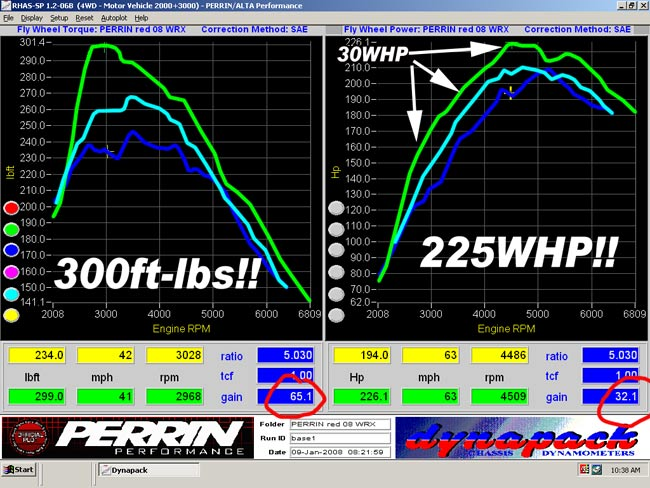 2008 Wrx Sedan Stage 2 3 Dyno Tuning And Perrin Performance