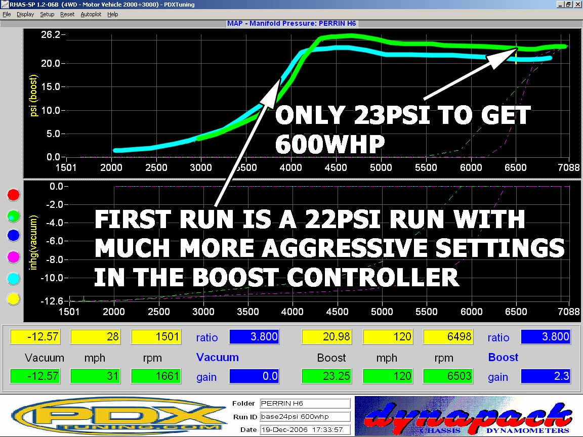 Perrin H6 Build Up Performance Engine Parts Diagram 2000 Subaru 2 5 H6sti 2224psih6