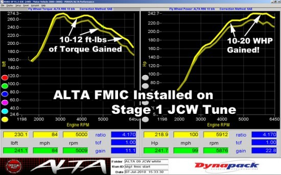 dyno_intercooler_r56jcwstg1fmic-test