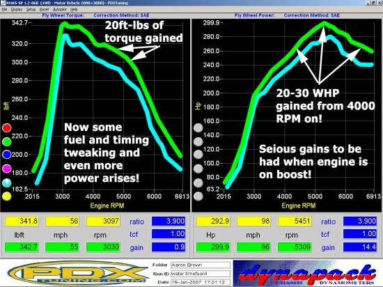 dyno_methinjection_aaronwateronfuel copy
