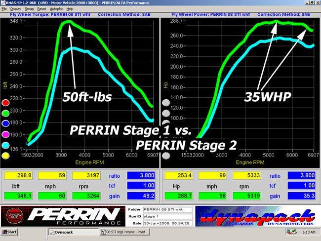 2008 PERRIN STI, Stage 2 tune | PERRIN Performance