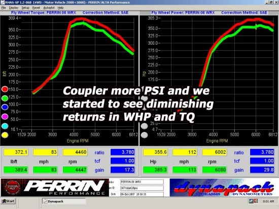 dyno_turbo_08wrx3071rtuned18.7psivs21ps