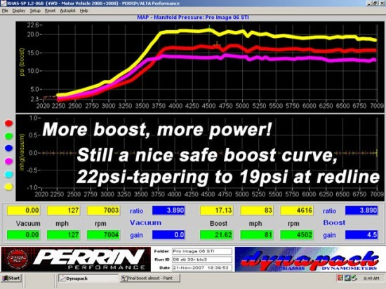 dyno_turbo_proimage_allabouttheboost