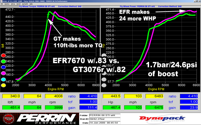 tech_turbo_efrgt30efr7617bar.jpg