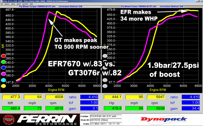 tech_turbo_efrgt30efr7619bar.jpg