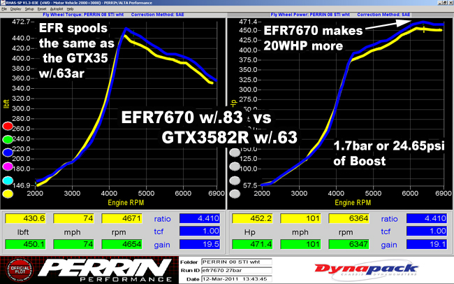 tech_turbo_efrgtx3563efr7617bar.jpg