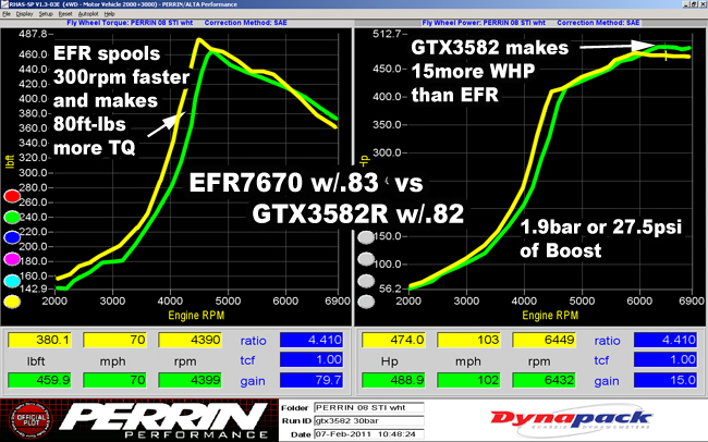 tech_turbo_efrgtx35efr7619bar.jpg